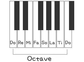 钢琴8度音