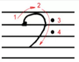 低音谱号 (F谱号) 写法