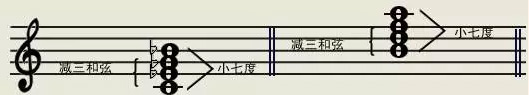减小七和弦