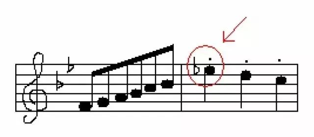 """学好钢琴""""跳音"""",记住这五招!"""