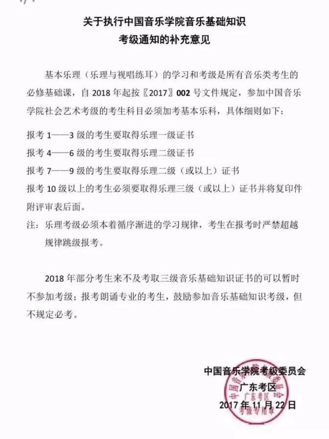 中国音乐学院再次发文,明确规定:钢琴考级必须有对应的乐理证书