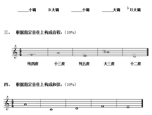 2018年上海音乐家协会声乐考级乐理考试题A卷