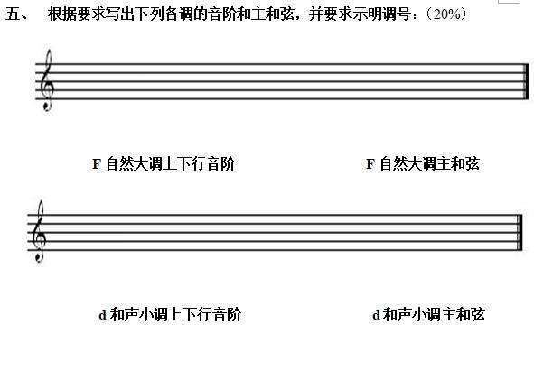 2018年上海音乐家协会声乐考级乐理考试题B卷
