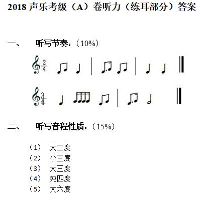 2018声乐考级(A)卷听力答案