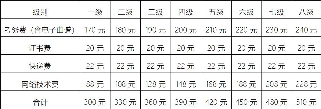 2018上海音协网络考级收费
