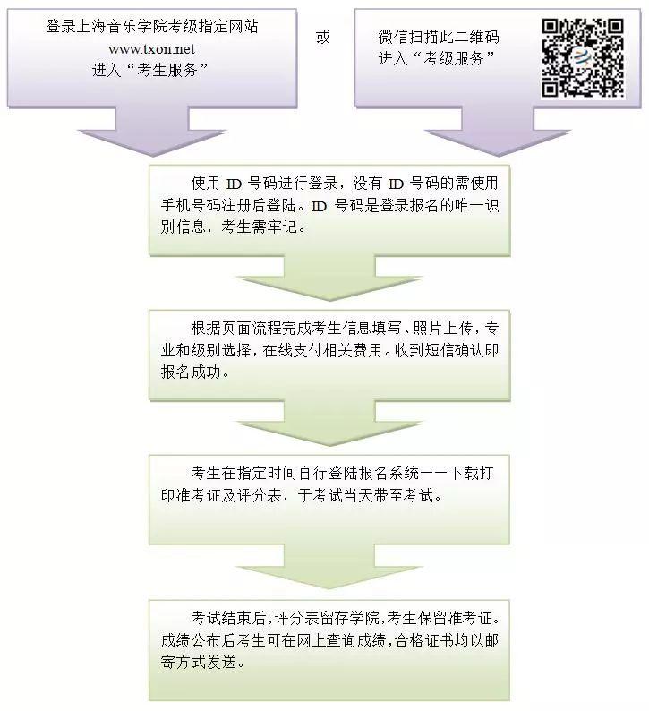 2018年上海音乐学院(市区)暑期社会艺术水平考级在线报名流程