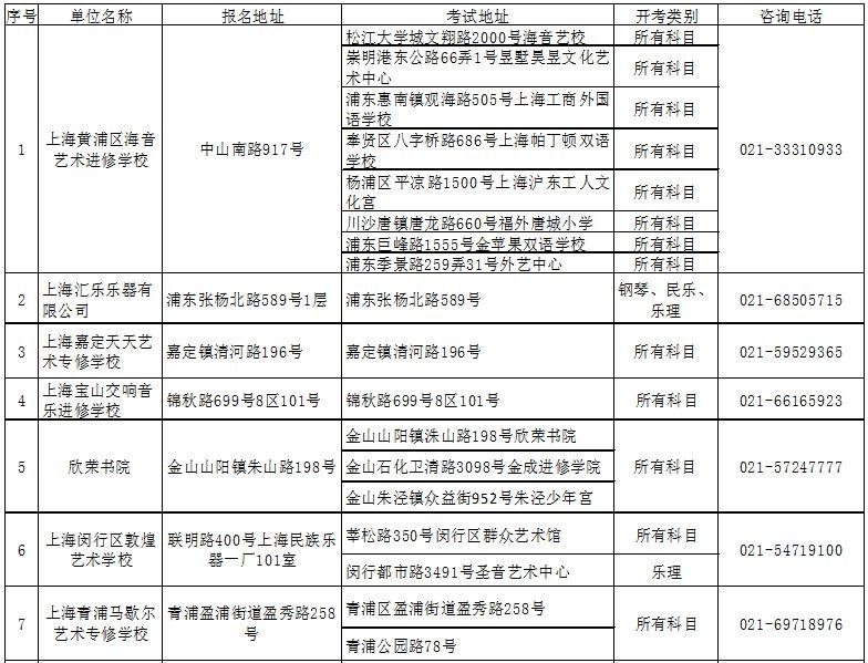 2018年上海音乐学院(市区)暑期社会艺术水平考级报名点