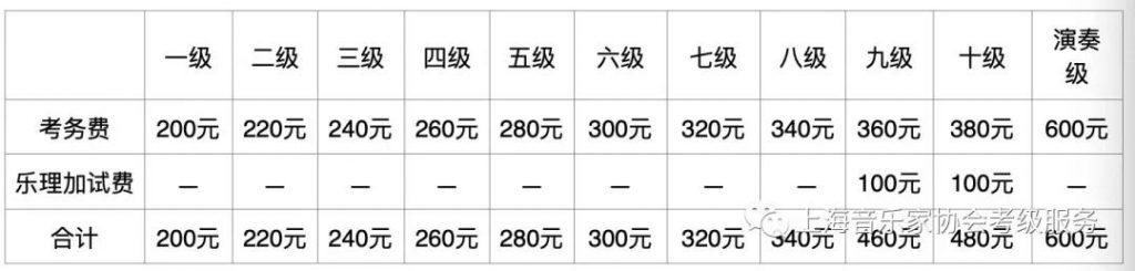 上海音协钢琴考级收费标准