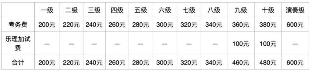 上海音乐家协会钢琴考级收费表