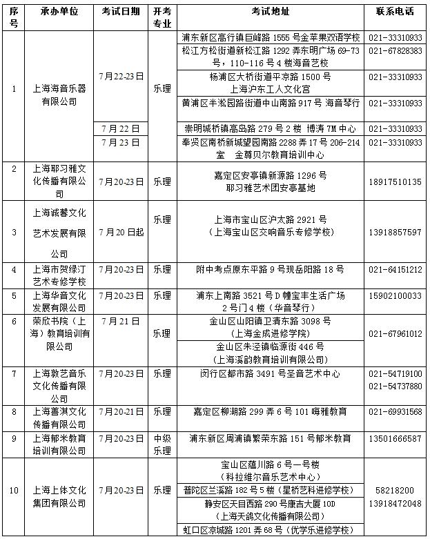上海音乐学院2021年夏季社会艺术水平考级音乐基础知识开考计划表